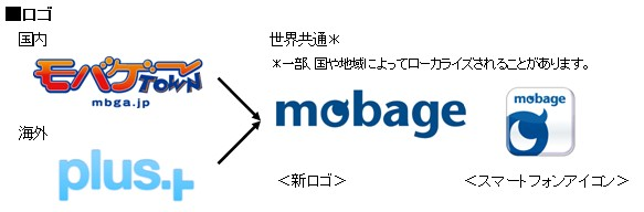 DeNA: Mobage-town Is Now Called Mobage (And Gets A New Logo)