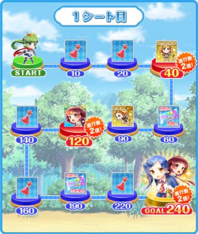 sugoroku gacha japan game